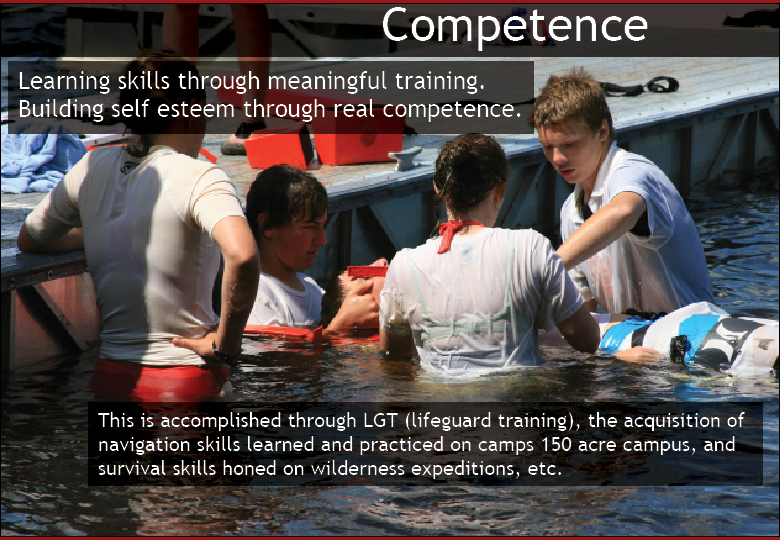 anchor-competence
